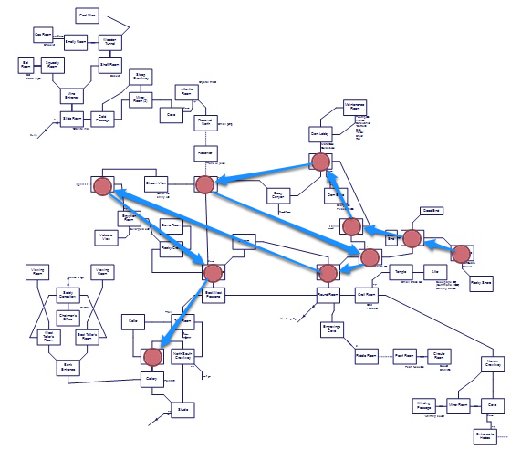 Linear plot laid out on top of Zork's map